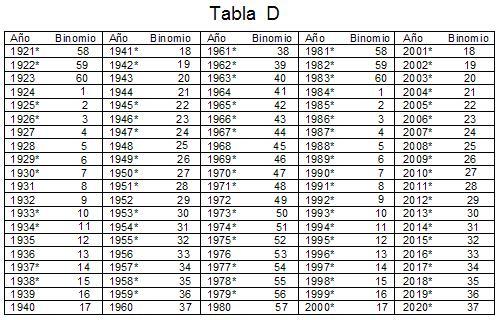 tabla-d-elaboracion-de-a-carta-de-4-pilares.jpg