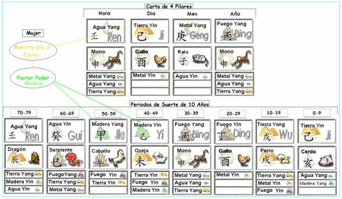 astrologia-china-y-el-romance-imagen-1.jpg