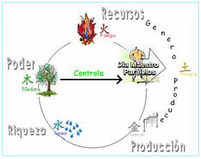 astrologia-china-y-el-romance-imagen-2.jpg