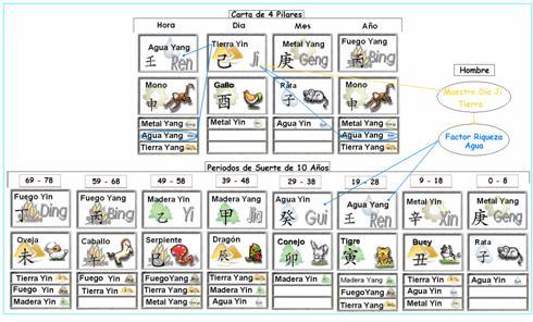 astrologia-china-y-el-romance-imagen-3.jpg
