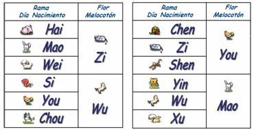 astrologia-china-y-el-romance-imagen-5.jpg