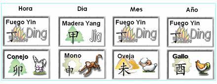astrologia-china-y-el-romance-imagen-6.jpg