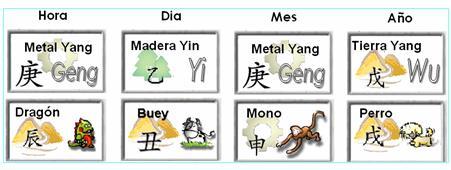astrologia-china-y-el-romance-imagen-7.jpg