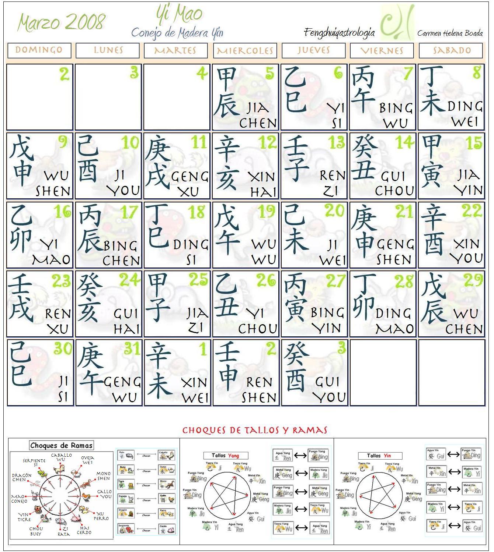 Frisk Blog Calendario Chino