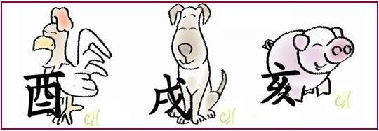 signos-gallo-perro-cerdo1