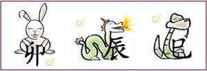 Signos Conejo Dragón Serpiente