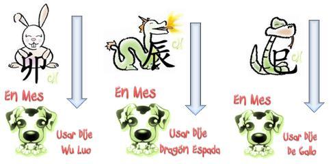 Dijes para Conejo Dragón Serpiente