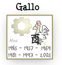 horoscopo chino gallo de fuego: